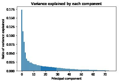 pca graph